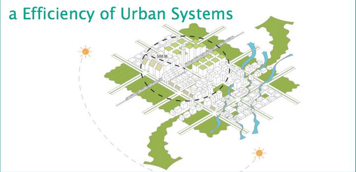spotlight on urban design blogs nyit Urban Planner Kevin Lynch
